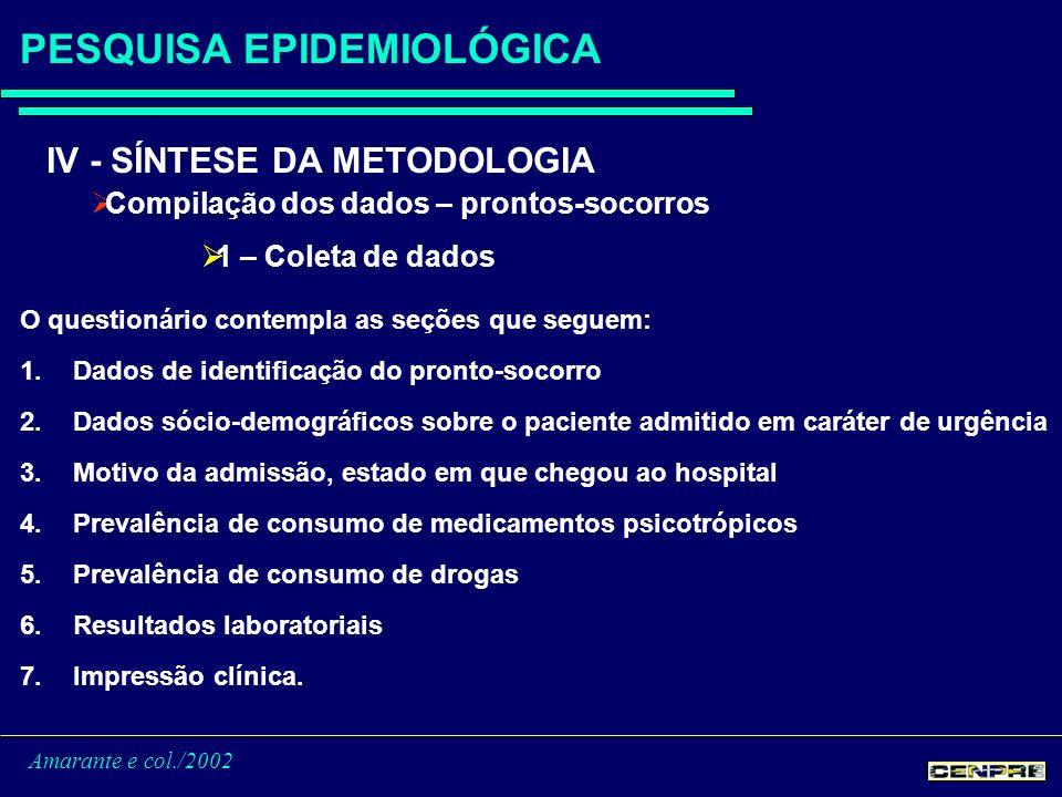 Amarante e col./2002 PESQUISA EPIDEMIOLÓGICA IV - SÍNTESE DA METODOLOGIA Compilação dos dados – prontos-socorros 1 – Coleta de dados O questionário contempla as seções que seguem: 1.Dados de identificação do pronto-socorro 2.Dados sócio-demográficos sobre o paciente admitido em caráter de urgência 3.Motivo da admissão, estado em que chegou ao hospital 4.Prevalência de consumo de medicamentos psicotrópicos 5.Prevalência de consumo de drogas 6.Resultados laboratoriais 7.Impressão clínica.