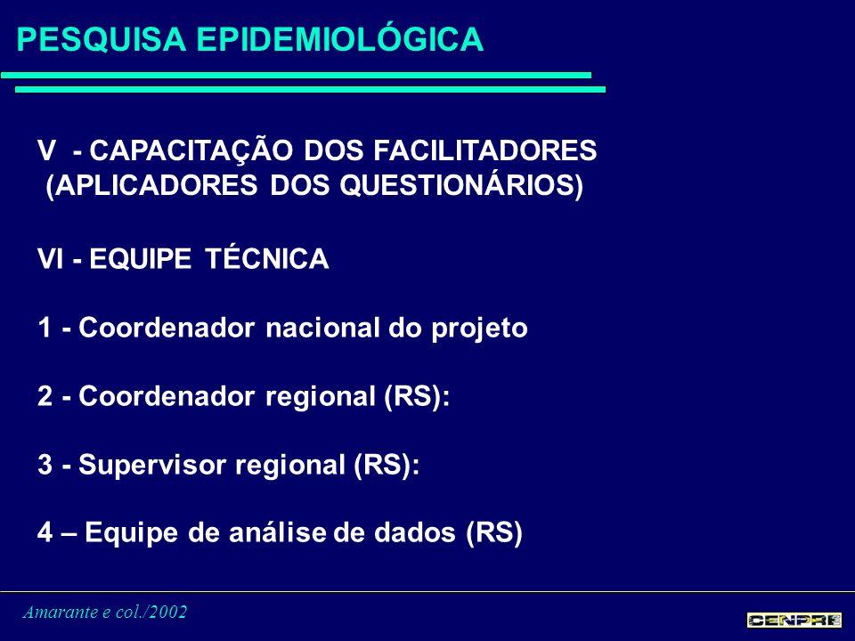 Amarante e col./2002 PESQUISA EPIDEMIOLÓGICA V - CAPACITAÇÃO DOS FACILITADORES (APLICADORES DOS QUESTIONÁRIOS) VI - EQUIPE TÉCNICA 1 - Coordenador nacional do projeto 2 - Coordenador regional (RS): 3 - Supervisor regional (RS): 4 – Equipe de análise de dados (RS)