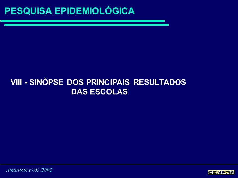 Amarante e col./2002 PESQUISA EPIDEMIOLÓGICA VIII - SINÓPSE DOS PRINCIPAIS RESULTADOS DAS ESCOLAS