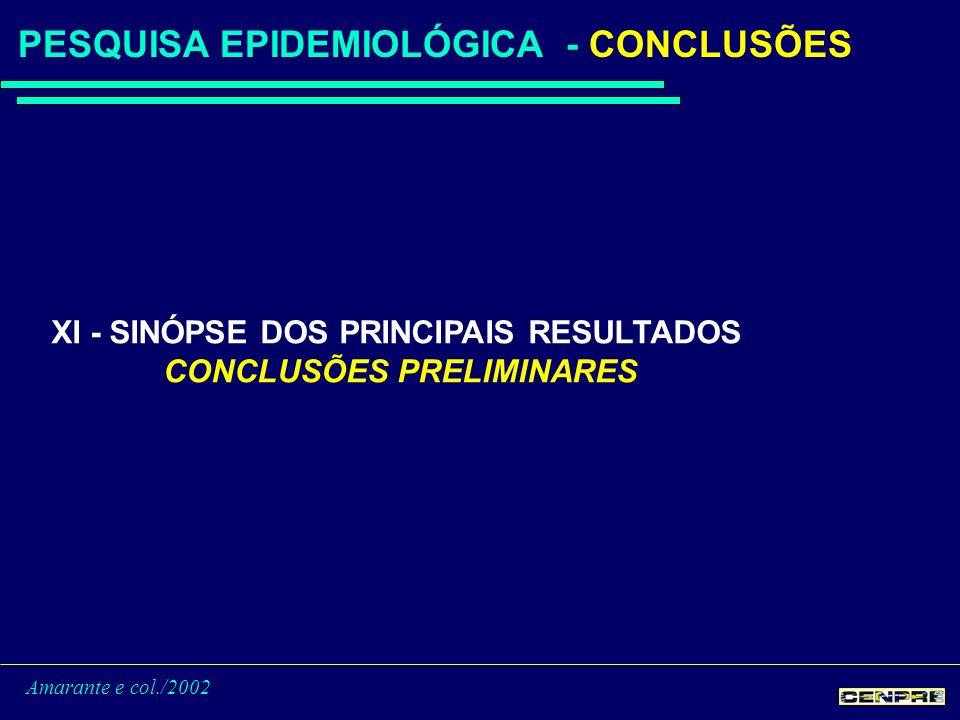 Amarante e col./2002 PESQUISA EPIDEMIOLÓGICA - CONCLUSÕES XI - SINÓPSE DOS PRINCIPAIS RESULTADOS CONCLUSÕES PRELIMINARES