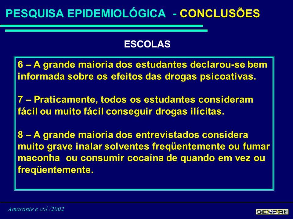 Amarante e col./2002 PESQUISA EPIDEMIOLÓGICA - CONCLUSÕES 6 – A grande maioria dos estudantes declarou-se bem informada sobre os efeitos das drogas psicoativas.