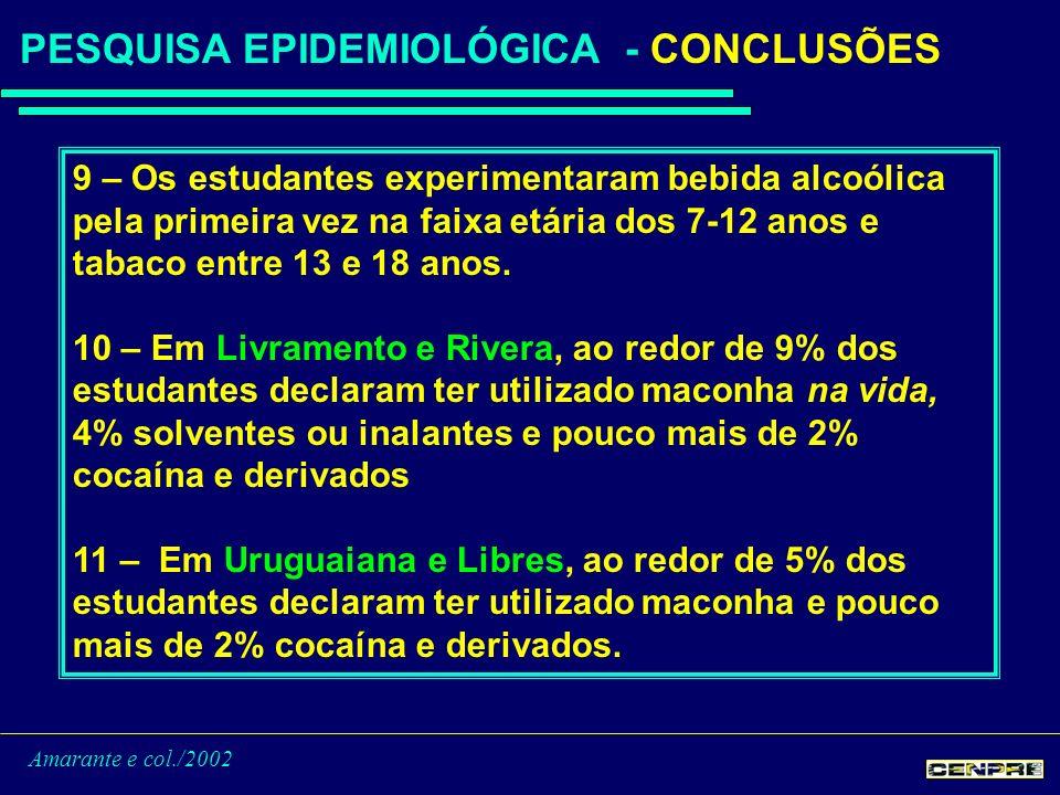 Amarante e col./2002 PESQUISA EPIDEMIOLÓGICA - CONCLUSÕES 9 – Os estudantes experimentaram bebida alcoólica pela primeira vez na faixa etária dos 7-12 anos e tabaco entre 13 e 18 anos.