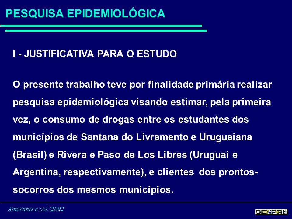 Amarante e col./2002 PESQUISA EPIDEMIOLÓGICA VII - SINÓPSE DOS PRINCIPAIS RESULTADOS DOS PRONTOS-SOCORROS