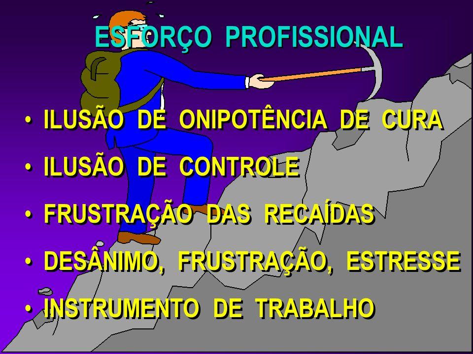 ESFORÇO PROFISSIONAL ILUSÃO DE ONIPOTÊNCIA DE CURA ILUSÃO DE CONTROLE FRUSTRAÇÃO DAS RECAÍDAS DESÂNIMO, FRUSTRAÇÃO, ESTRESSE INSTRUMENTO DE TRABALHO ILUSÃO DE ONIPOTÊNCIA DE CURA ILUSÃO DE CONTROLE FRUSTRAÇÃO DAS RECAÍDAS DESÂNIMO, FRUSTRAÇÃO, ESTRESSE INSTRUMENTO DE TRABALHO