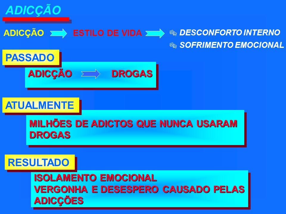 ADICÇÃO ADICÇÃO DROGAS MILHÕES DE ADICTOS QUE NUNCA USARAM DROGAS DROGAS ADICÇÃO ESTILO DE VIDA DESCONFORTO INTERNO SOFRIMENTO EMOCIONAL PASSADO ATUALMENTE ISOLAMENTO EMOCIONAL VERGONHA E DESESPERO CAUSADO PELAS ADICÇÕES ISOLAMENTO EMOCIONAL VERGONHA E DESESPERO CAUSADO PELAS ADICÇÕES RESULTADO