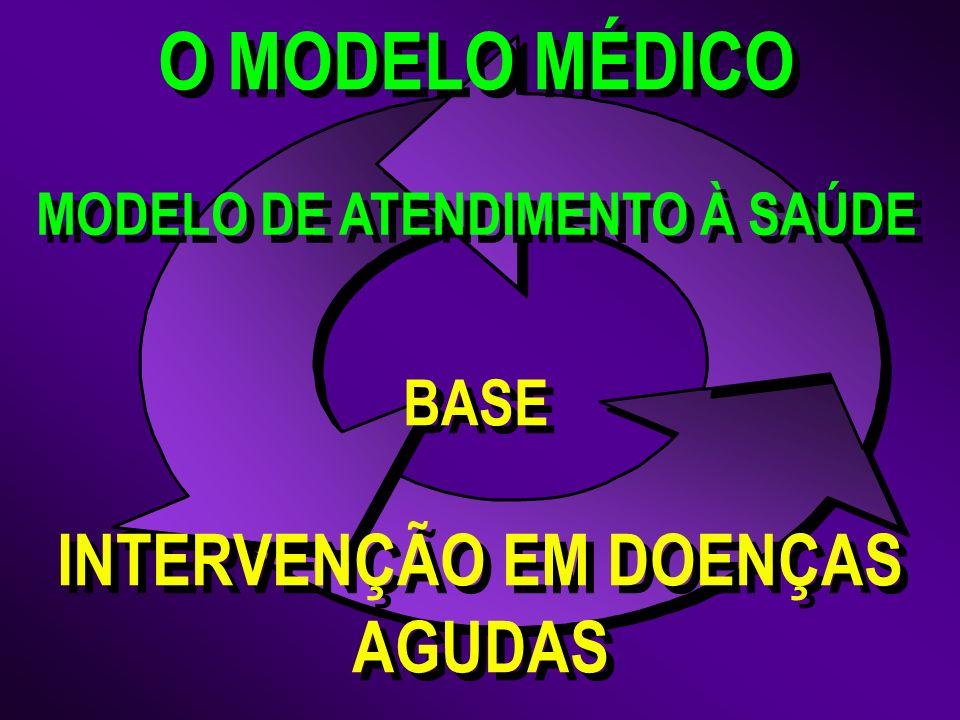 CONSTRUÇÃO DA AME SBC 1.Trabalho assistencial 2. Educação Espiritual – Campo mediúnico 3.