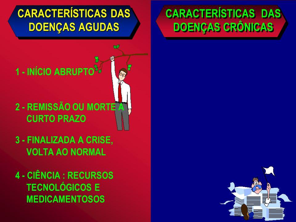 CARACTERÍSTICAS DAS DOENÇAS AGUDAS 5 - ETIOLOGIA CONHECIDA 6 - VÍTIMA PASSIVA 7 - TÉCNICOS - CONTROLE DA SITUAÇÃO 8 - SOCIAL - ACEITABILIDADE 9 - PSICOLÓGICO * FORA DA PESSOA * VÍTIMA NÃO É RESPONSÁVEL CARACTERÍSTICAS DAS DOENÇAS CRÔNICAS