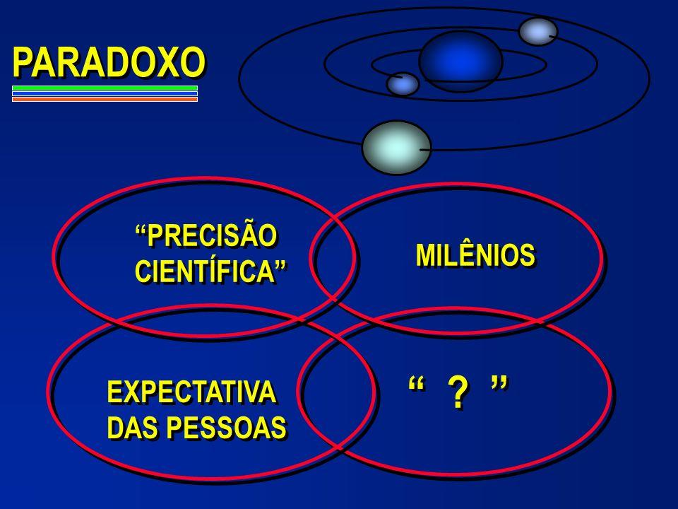 PARADOXO PRECISÃO CIENTÍFICA PRECISÃO CIENTÍFICA MILÊNIOS .
