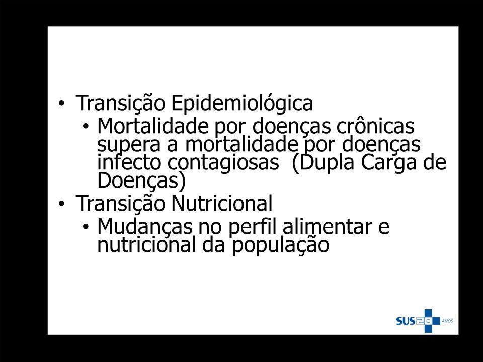 Transição Epidemiológica Mortalidade por doenças crônicas supera a mortalidade por doenças infecto contagiosas (Dupla Carga de Doenças) Transição Nutr