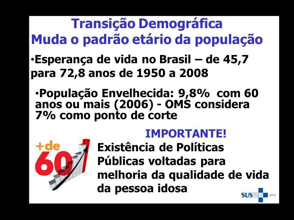 Transição Demográfica Muda o padrão etário da população IMPORTANTE! Existência de Políticas Públicas voltadas para melhoria da qualidade de vida da pe