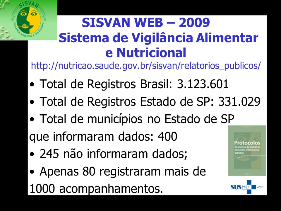 SISVAN WEB – 2009 Sistema de Vigilância Alimentar e Nutricional http://nutricao.saude.gov.br/sisvan/relatorios_publicos/ Total de Registros Brasil: 3.