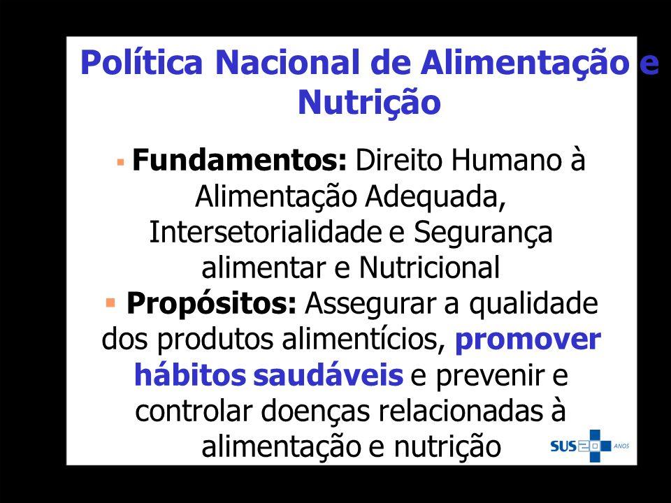 Política Nacional de Alimentação e Nutrição Fundamentos: Direito Humano à Alimentação Adequada, Intersetorialidade e Segurança alimentar e Nutricional
