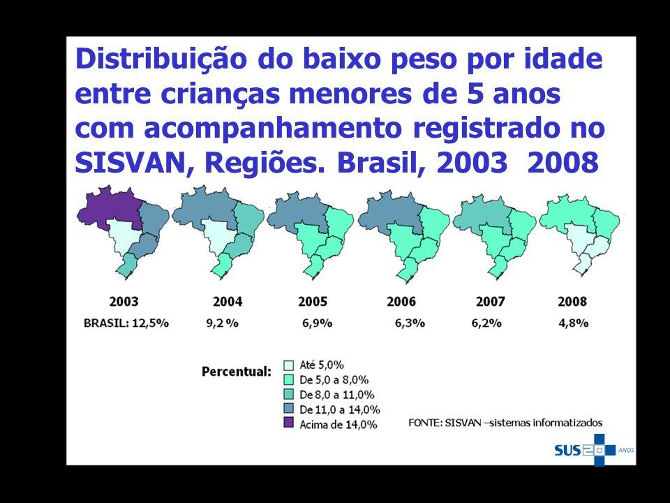 Distribuição do baixo peso por idade entre crianças menores de 5 anos com acompanhamento registrado no SISVAN, Regiões. Brasil, 2003 2008 -