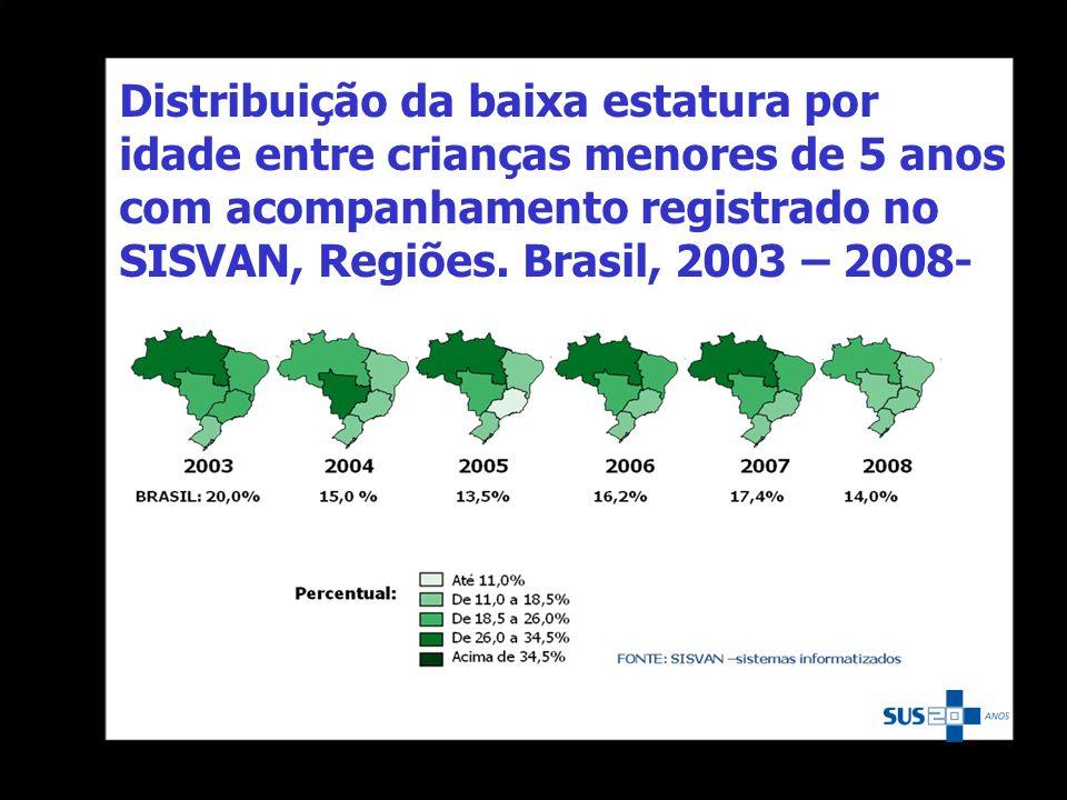 Distribuição da baixa estatura por idade entre crianças menores de 5 anos com acompanhamento registrado no SISVAN, Regiões. Brasil, 2003 – 2008-