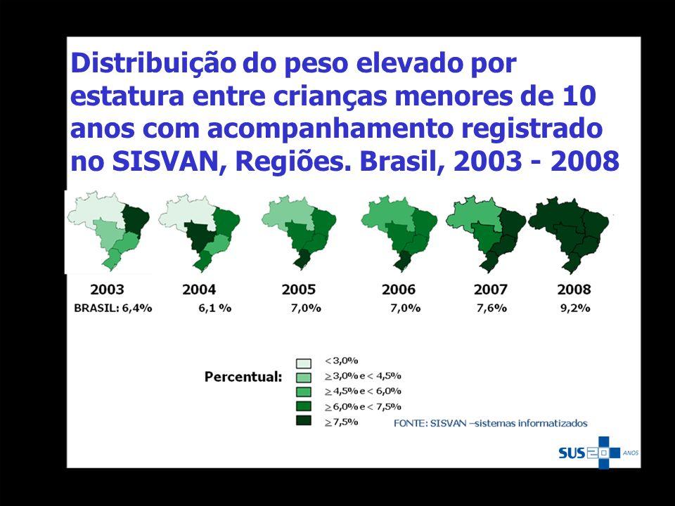 Distribuição do peso elevado por estatura entre crianças menores de 10 anos com acompanhamento registrado no SISVAN, Regiões. Brasil, 2003 - 2008