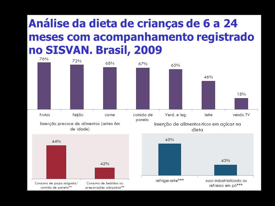 Análise da dieta de crianças de 6 a 24 meses com acompanhamento registrado no SISVAN. Brasil, 2009 -