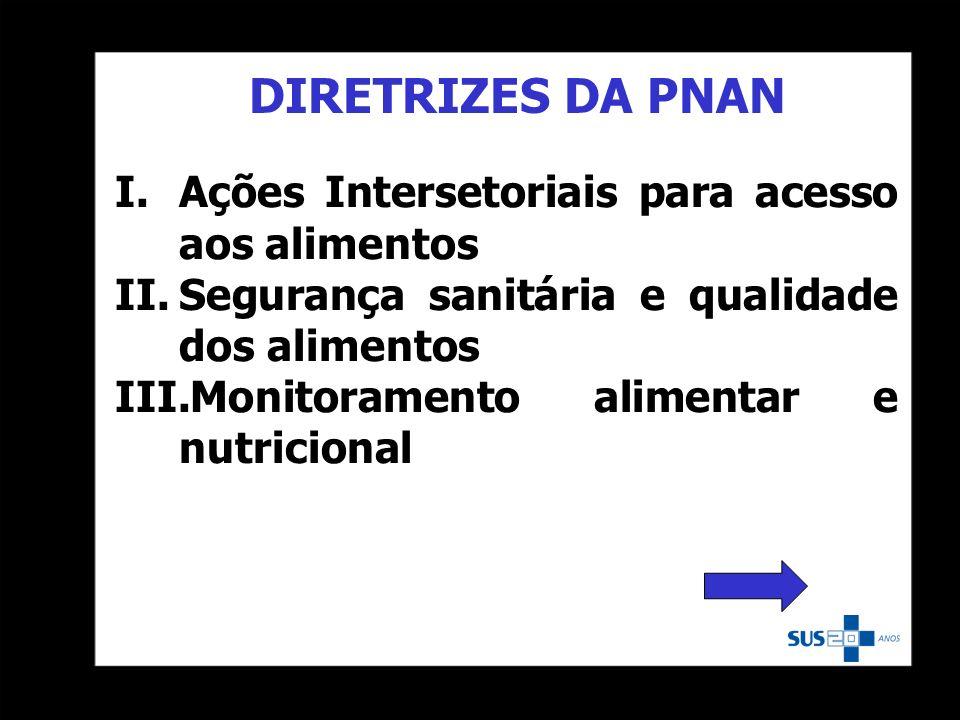 I.Ações Intersetoriais para acesso aos alimentos II.Segurança sanitária e qualidade dos alimentos III.Monitoramento alimentar e nutricional DIRETRIZES