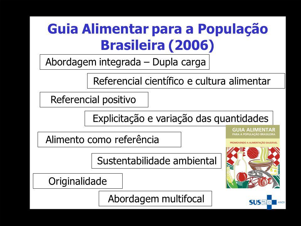 Guia Alimentar para a População Brasileira (2006) Abordagem integrada – Dupla carga Referencial científico e cultura alimentar Explicitação e variação