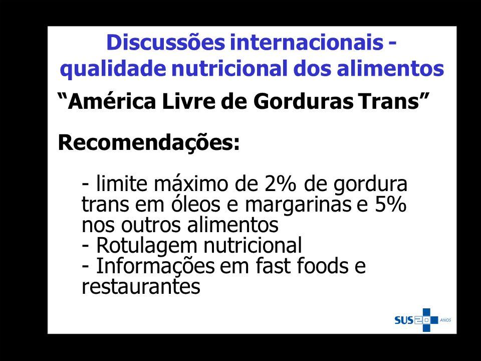 Discussões internacionais - qualidade nutricional dos alimentos América Livre de Gorduras Trans Recomendações: - limite máximo de 2% de gordura trans
