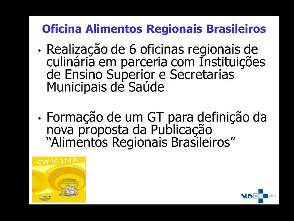 Oficina Alimentos Regionais Brasileiros Realização de 6 oficinas regionais de culinária em parceria com Instituições de Ensino Superior e Secretarias