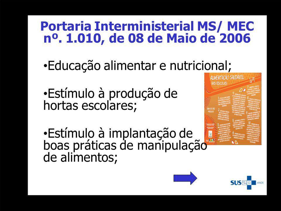 Portaria Interministerial MS/ MEC nº. 1.010, de 08 de Maio de 2006 Educação alimentar e nutricional; Estímulo à produção de hortas escolares; Estímulo