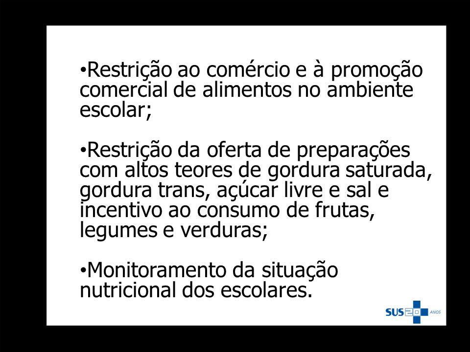 Restrição ao comércio e à promoção comercial de alimentos no ambiente escolar; Restrição da oferta de preparações com altos teores de gordura saturada