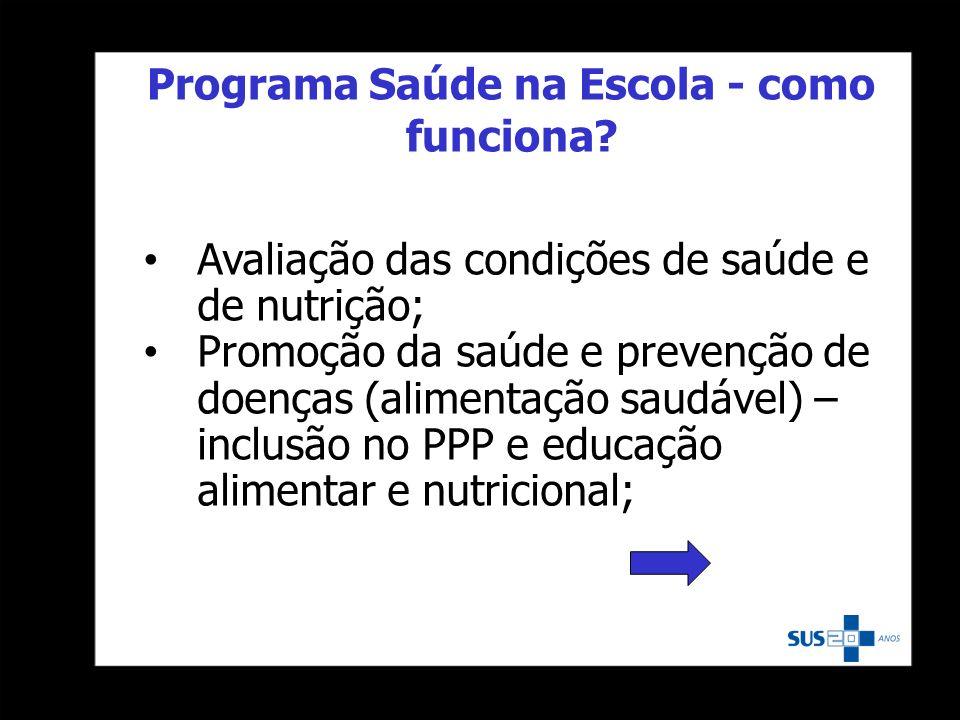 Programa Saúde na Escola - como funciona? Avaliação das condições de saúde e de nutrição; Promoção da saúde e prevenção de doenças (alimentação saudáv