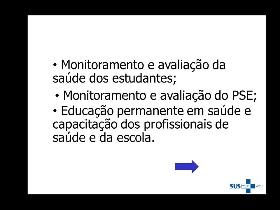 Monitoramento e avaliação da saúde dos estudantes; Monitoramento e avaliação do PSE; Educação permanente em saúde e capacitação dos profissionais de s