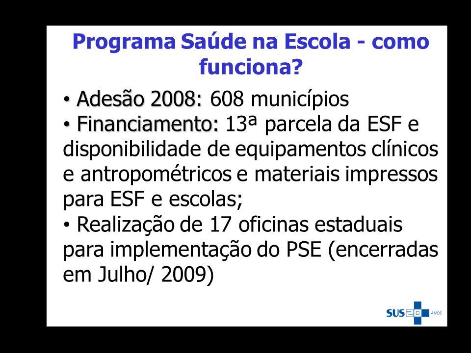 Adesão 2008: Adesão 2008: 608 municípios Financiamento: Financiamento: 13ª parcela da ESF e disponibilidade de equipamentos clínicos e antropométricos
