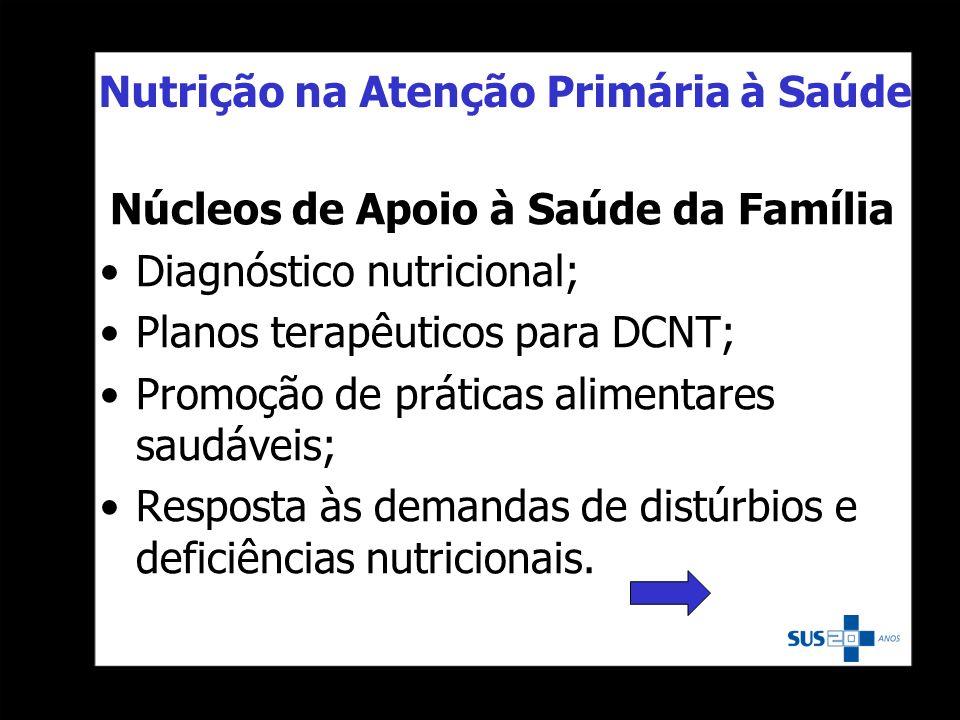 Nutrição na Atenção Primária à Saúde Núcleos de Apoio à Saúde da Família Diagnóstico nutricional; Planos terapêuticos para DCNT; Promoção de práticas