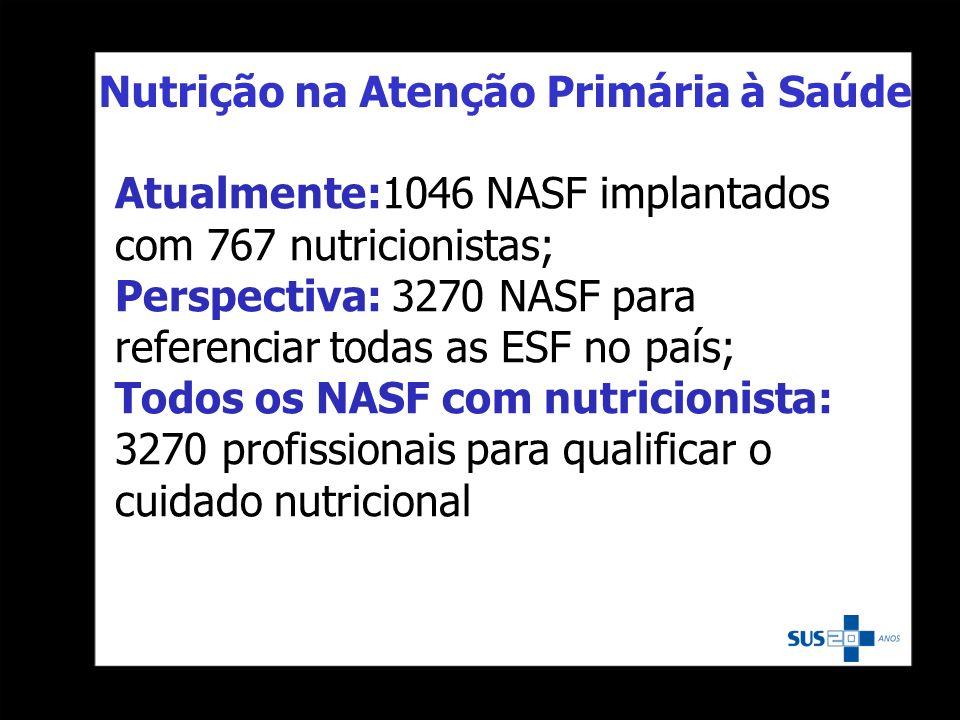Atualmente:1046 NASF implantados com 767 nutricionistas; Perspectiva: 3270 NASF para referenciar todas as ESF no país; Todos os NASF com nutricionista