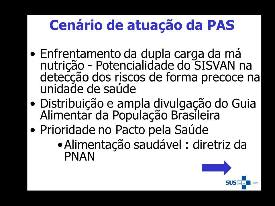 Cenário de atuação da PAS Enfrentamento da dupla carga da má nutrição - Potencialidade do SISVAN na detecção dos riscos de forma precoce na unidade de