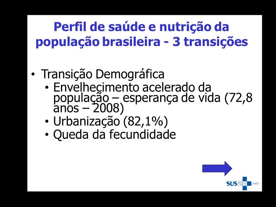 Consumo Alimentar – VIGITEL 2009