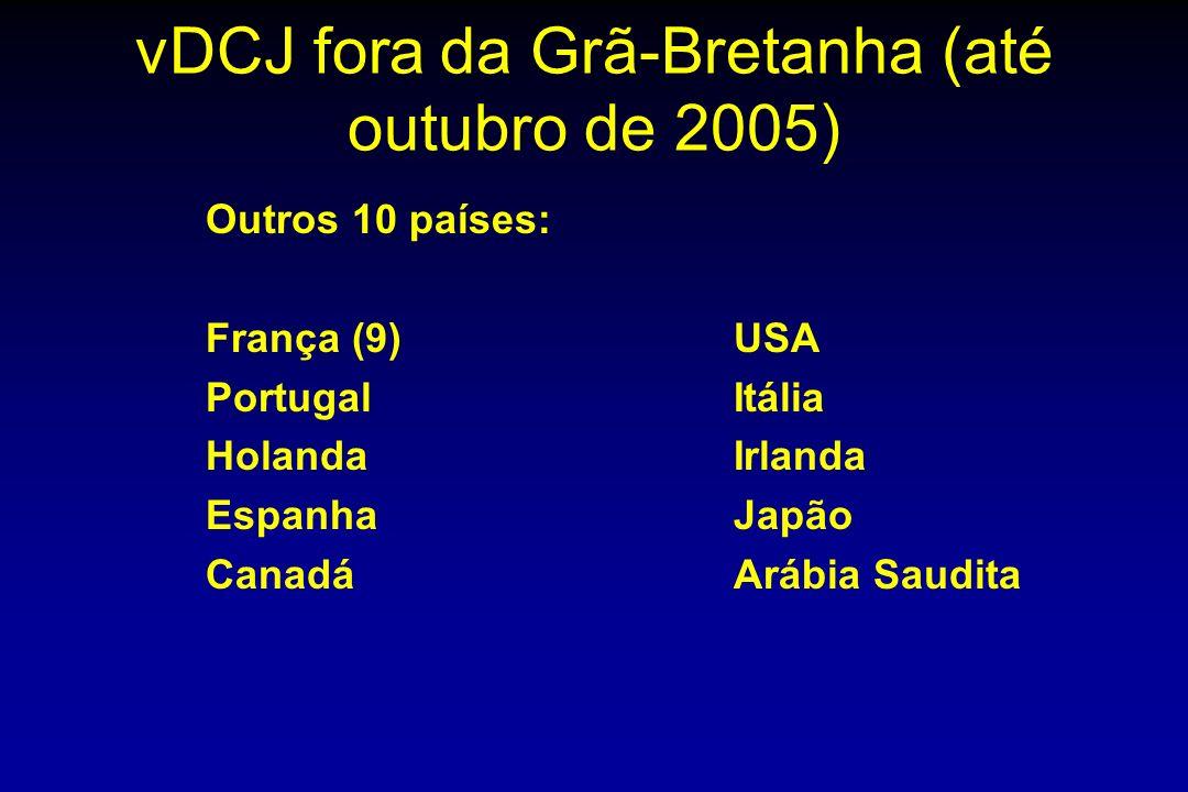 vDCJ fora da Grã-Bretanha (até outubro de 2005) Outros 10 países: França (9)USA PortugalItália HolandaIrlanda EspanhaJapão CanadáArábia Saudita