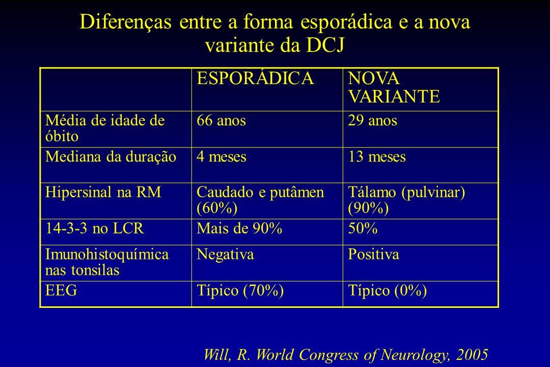 Diferenças entre a forma esporádica e a nova variante da DCJ ESPORÁDICANOVA VARIANTE Média de idade de óbito 66 anos29 anos Mediana da duração4 meses13 meses Hipersinal na RMCaudado e putâmen (60%) Tálamo (pulvinar) (90%) 14-3-3 no LCRMais de 90%50% Imunohistoquímica nas tonsilas NegativaPositiva EEGTípico (70%)Típico (0%) Will, R.