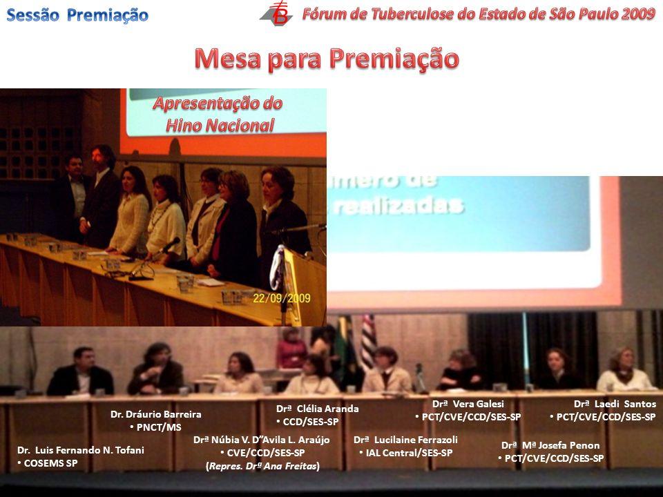 Dr. Luis Fernando N. Tofani COSEMS SP Dr. Dráurio Barreira PNCT/MS Drª Núbia V. DAvila L. Araújo CVE/CCD/SES-SP (Repres. Drª Ana Freitas) Drª Clélia A
