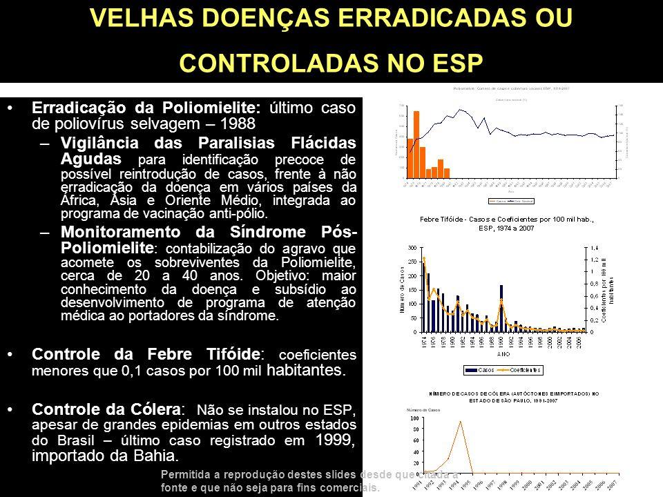 Erradicação da Poliomielite: último caso de poliovírus selvagem – 1988 –Vigilância das Paralisias Flácidas Agudas para identificação precoce de possív