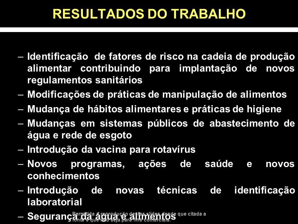 RESULTADOS DO TRABALHO –Identificação de fatores de risco na cadeia de produção alimentar contribuindo para implantação de novos regulamentos sanitári