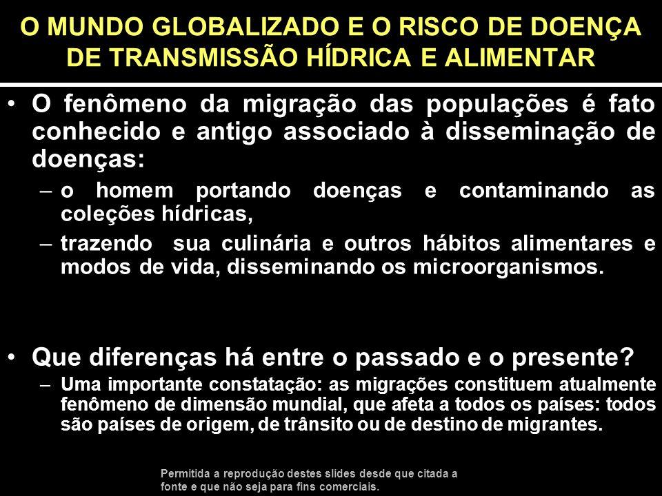 O MUNDO GLOBALIZADO E O RISCO DE DOENÇA DE TRANSMISSÃO HÍDRICA E ALIMENTAR O fenômeno da migração das populações é fato conhecido e antigo associado à