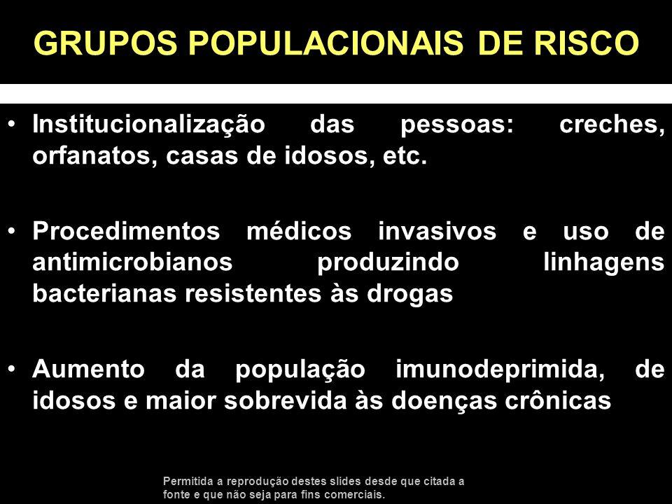GRUPOS POPULACIONAIS DE RISCO Institucionalização das pessoas: creches, orfanatos, casas de idosos, etc. Procedimentos médicos invasivos e uso de anti