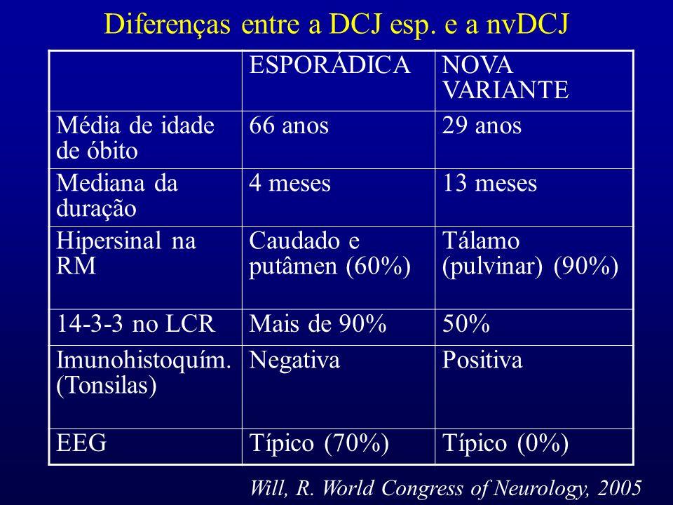Diferenças entre a DCJ esp. e a nvDCJ ESPORÁDICANOVA VARIANTE Média de idade de óbito 66 anos29 anos Mediana da duração 4 meses13 meses Hipersinal na