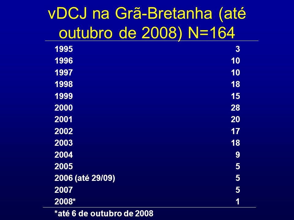 vDCJ na Grã-Bretanha (até outubro de 2008) N=164 1995 3 199610 199710 199818 199915 200028 200120 200217 200318 2004 9 2005 5 2006 (até 29/09) 5 2007