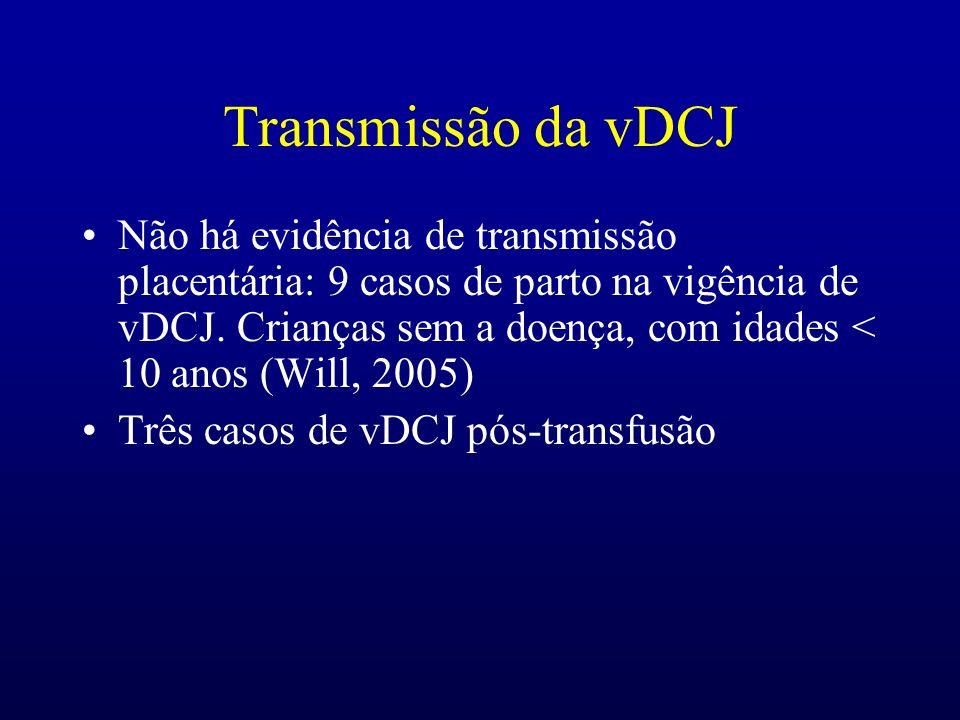 Transmissão da vDCJ Não há evidência de transmissão placentária: 9 casos de parto na vigência de vDCJ. Crianças sem a doença, com idades < 10 anos (Wi