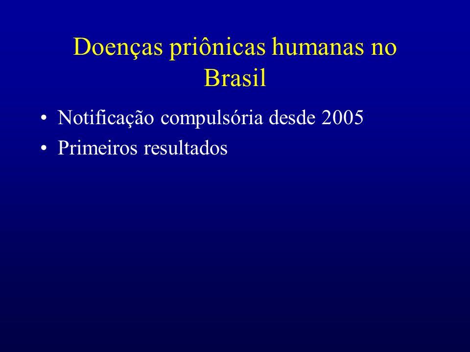 Doenças priônicas humanas no Brasil Notificação compulsória desde 2005 Primeiros resultados