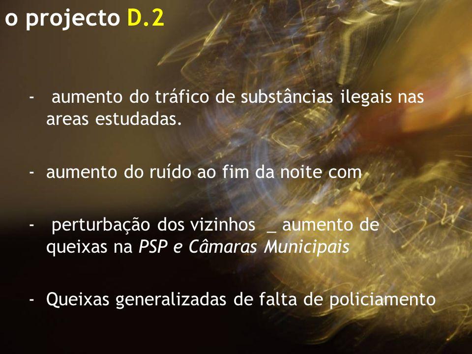 o projecto D.2 - aumento do tráfico de substâncias ilegais nas areas estudadas. -aumento do ruído ao fim da noite com - perturbação dos vizinhos _ aum