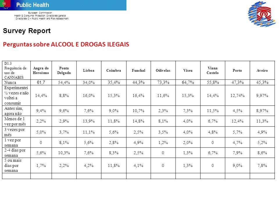 Survey Report Perguntas sobre ALCOOL E DROGAS ILEGAIS European Commission Health & Consumer Protection Directorate general Directorate C – Public Health and Risk Assessment D1.3 Frequência de uso de CANNABIS Angra do Heroísmo Ponta Delgada LisboaCoimbraFunchalOdivelasViseu Viana Castelo PortoAveiro Nunca 61,7 54,4%34,0% 35,4%44,3%73,3%64,7%55,8%47,3%45,3% Experimentei ½ vezes e não voltei a consumir 14,4%8,8%16,0%15,3%16,4%11,6%15,3%14,4%12,74%9,97% Antes sim, agora não 9,4%9,6%7,6%9,0%10,7%2,3%7,3%11,5%4,5%8,97% Menos de 1 vez por mês 2,2%2,9%13,9%11,8%14,8%8,1%4,0%6,7%12,4%11,3% 3 vezes por mês 5,0%3,7%11,1%5,6%2,5%3,5%4,0%4,8%5,7%4,9% 1 vez por semana 08,1%5,6%2,8%4,9%1,2%2,0%04,7%5,2% 2-4 dias por semana 5,6%10,3%7,6%8,3%2,5%01,3%6,7%7,9%8,6% 5 ou mais dias por semana 1,7%2,2%4,2%11,8%4,1%01,3%09,0%7,8%