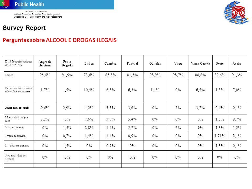 Survey Report Perguntas sobre ALCOOL E DROGAS ILEGAIS European Commission Health & Consumer Protection Directorate general Directorate C – Public Health and Risk Assessment D1.4 Frequência de uso de COCAINA Angra do Heroísmo Ponta Delgada LisboaCoimbraFunchalOdivelasViseuViana CasteloPortoAveiro Nunca 95,6%91,9%73,6%83,3%81,3%98,9%98,7%88,8%89,6%91,3% Experimentei ½ vezes e não voltei a consumir 1,7%1,5%10,4%6,3% 1,1%0%6,5%1,3%7,0% Antes sim, agora não 0,6%2,9%4,2%3,5%3,6%0%7%3,7%0,6%0,1% Menos de 1 vez por mês 2,2%0%7,6%3,5%5,4%0% 1,3%9,7% 3 vezes por mês 0%1,5%2,8%1,4%2,7%0%7%9%1,3%1,2% 1 vez por semana 0%0,7%1,4% 0,9%0% 1,71%2,1% 2-4 dias por semana 0%1,5%0%0,7%0% 1,3%0,1% 5 ou mais dias por semana 0%