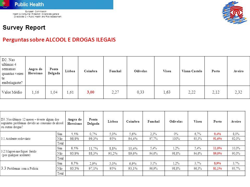 Survey Report Perguntas sobre ALCOOL E DROGAS ILEGAIS European Commission Health & Consumer Protection Directorate general Directorate C – Public Health and Risk Assessment D2.