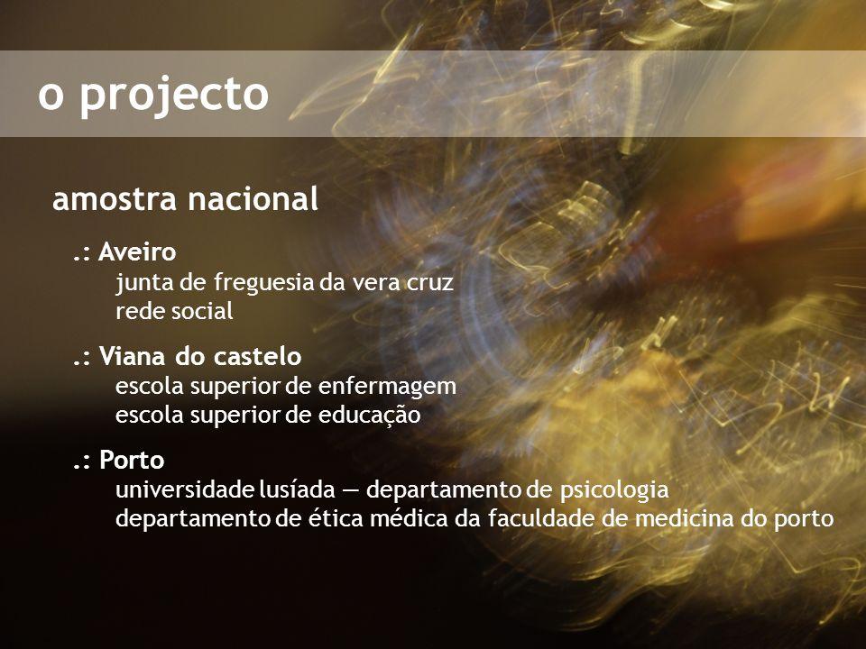 o projecto amostra nacional.: Angra do Heroísmo / Ponta Delgada secretaria regional dos assuntos sociais (governo regional dos açores)