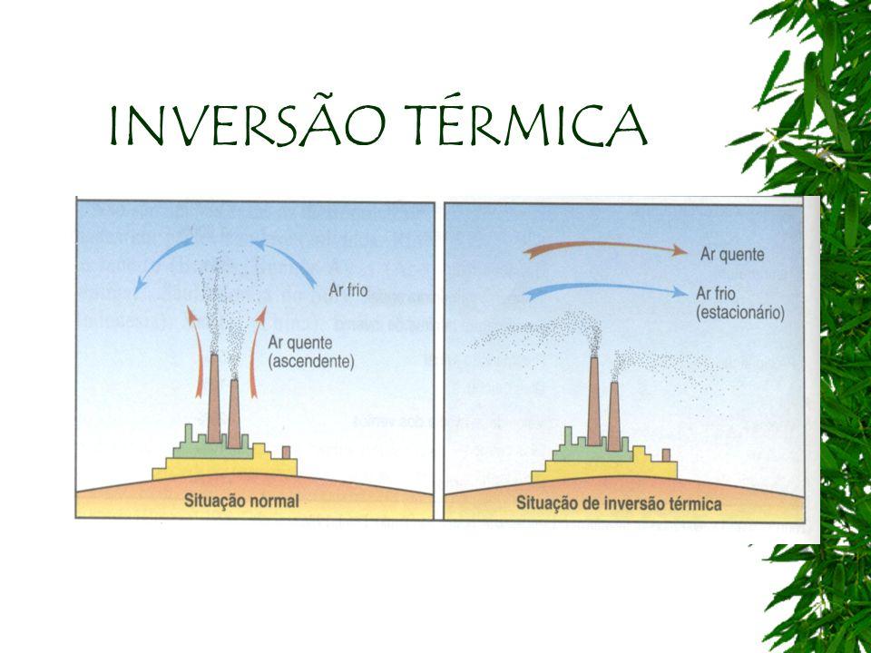 * A inversão térmica ocorre quando uma camada de ar quente se forma sobre uma de ar frio.
